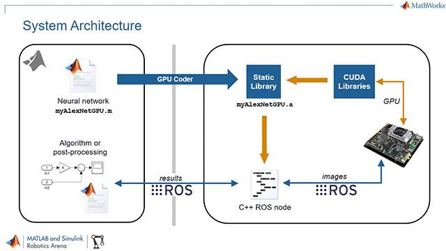 matlab ebooks for deep learning