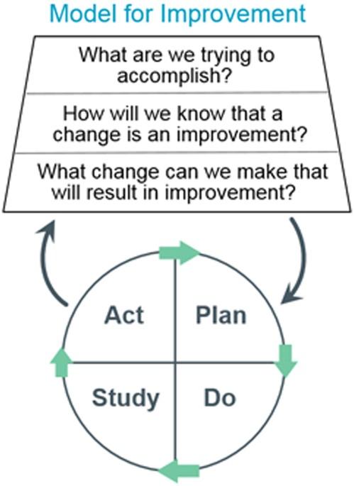 organizational behaviour and work a critical introduction ebook