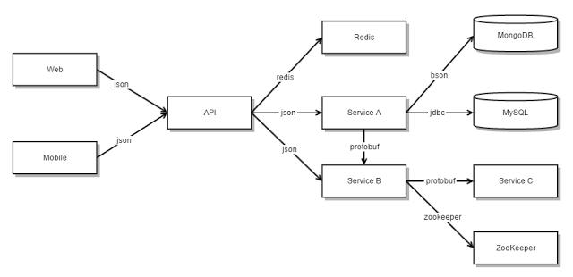 patterns of enterprise application architecture pdf free ebook